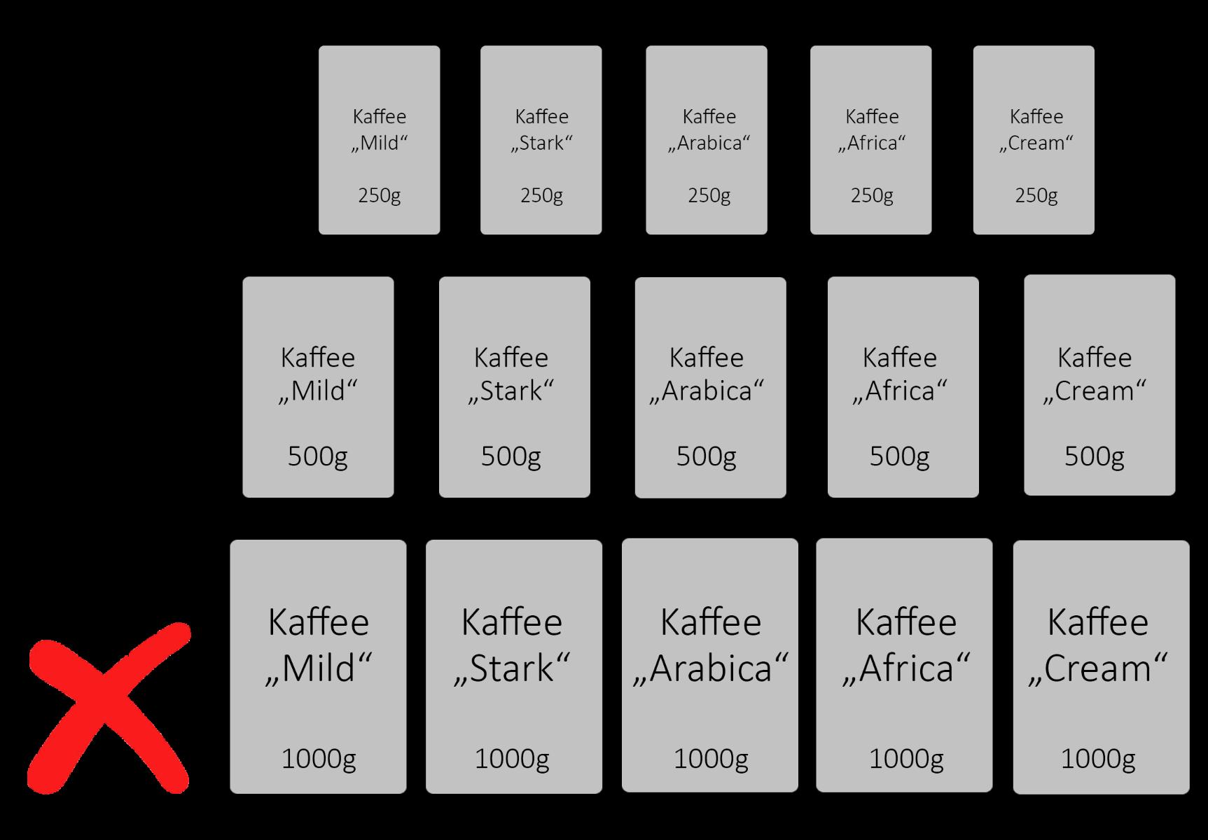 Kaffeeetiketten_1
